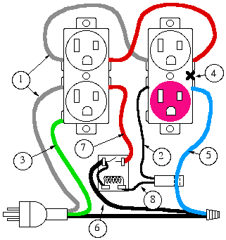 Wiring quad receptacle electrical drawing wiring diagram current actuated receptacles rh macnauchtan com quad outlet wiring diagram types of quad receptacles cheapraybanclubmaster Image collections